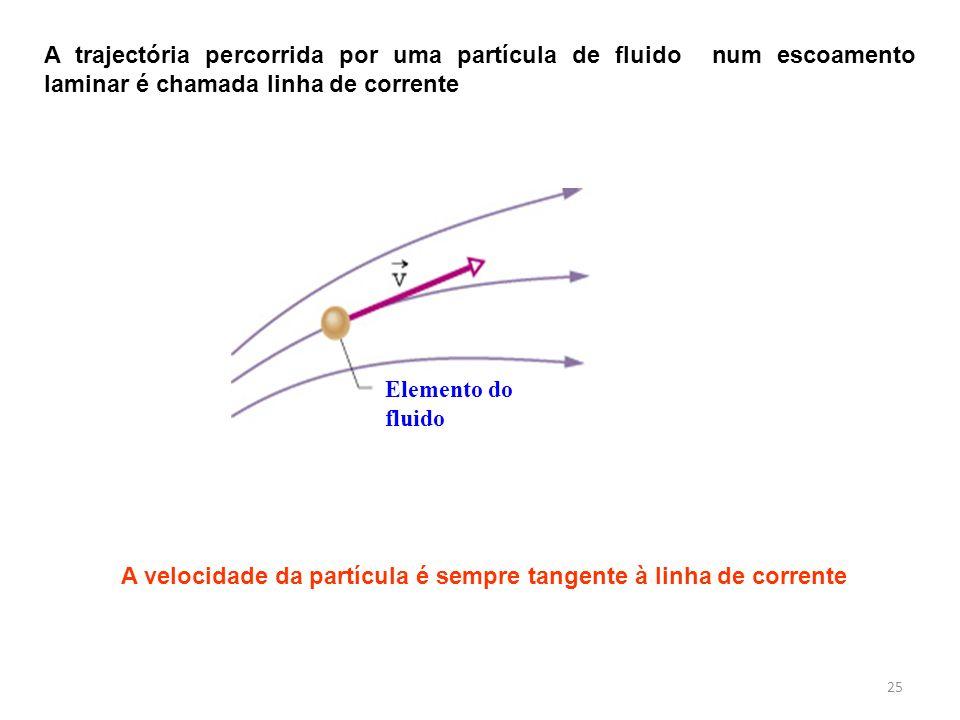 25 A trajectória percorrida por uma partícula de fluido num escoamento laminar é chamada linha de corrente A velocidade da partícula é sempre tangente