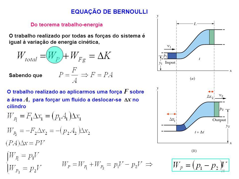 28 EQUAÇÃO DE BERNOULLI Do teorema trabalho-energia O trabalho realizado por todas as forças do sistema é igual à variação de energia cinética, O trab