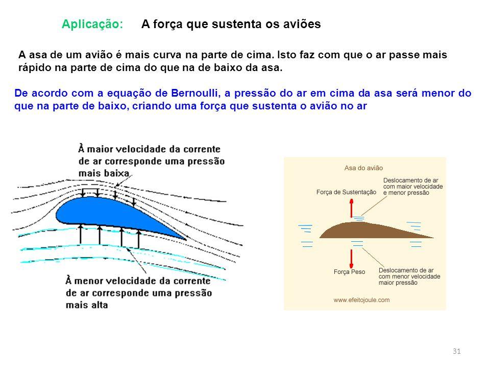 31 Aplicação:A força que sustenta os aviões A asa de um avião é mais curva na parte de cima. Isto faz com que o ar passe mais rápido na parte de cima