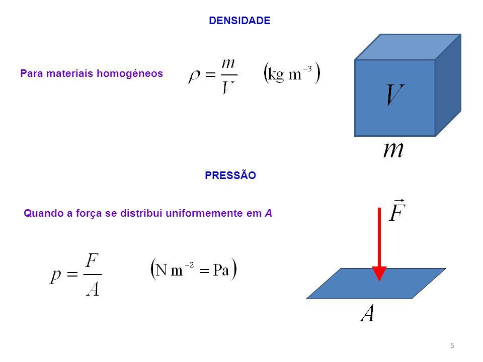 55 DENSIDADE Para materiais homogéneos PRESSÃO Quando a força se distribui uniformemente em A
