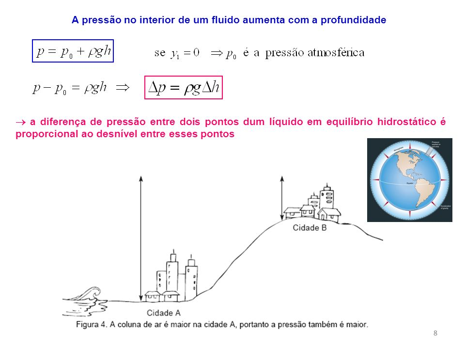 88 A pressão no interior de um fluido aumenta com a profundidade a diferença de pressão entre dois pontos dum líquido em equilíbrio hidrostático é pro