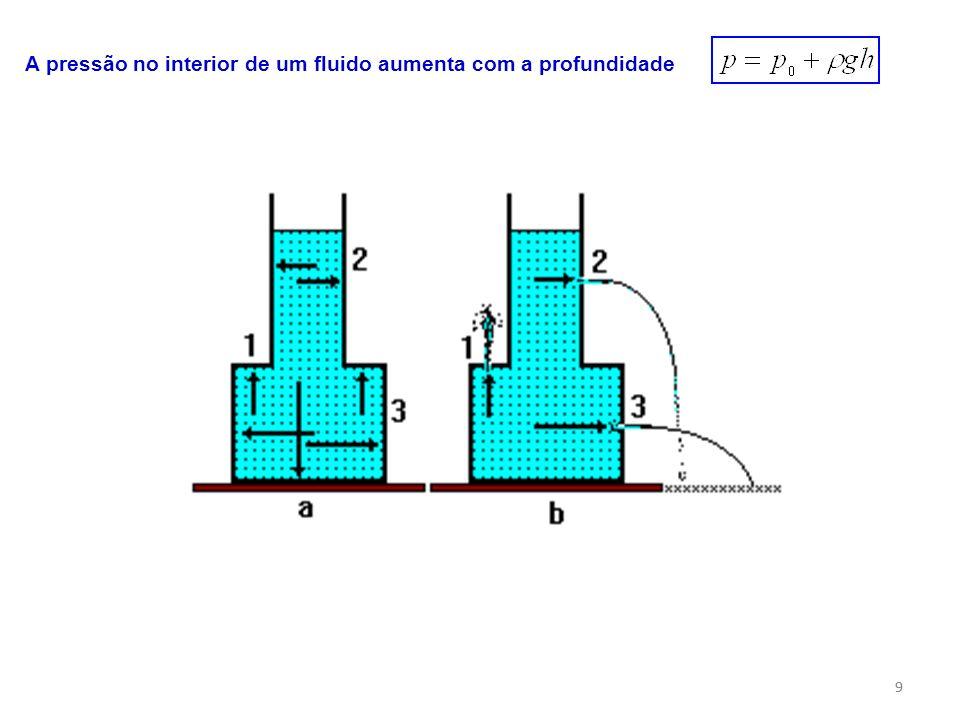 30 Equação fundamental da hidrodinâmica equação de Bernoulli