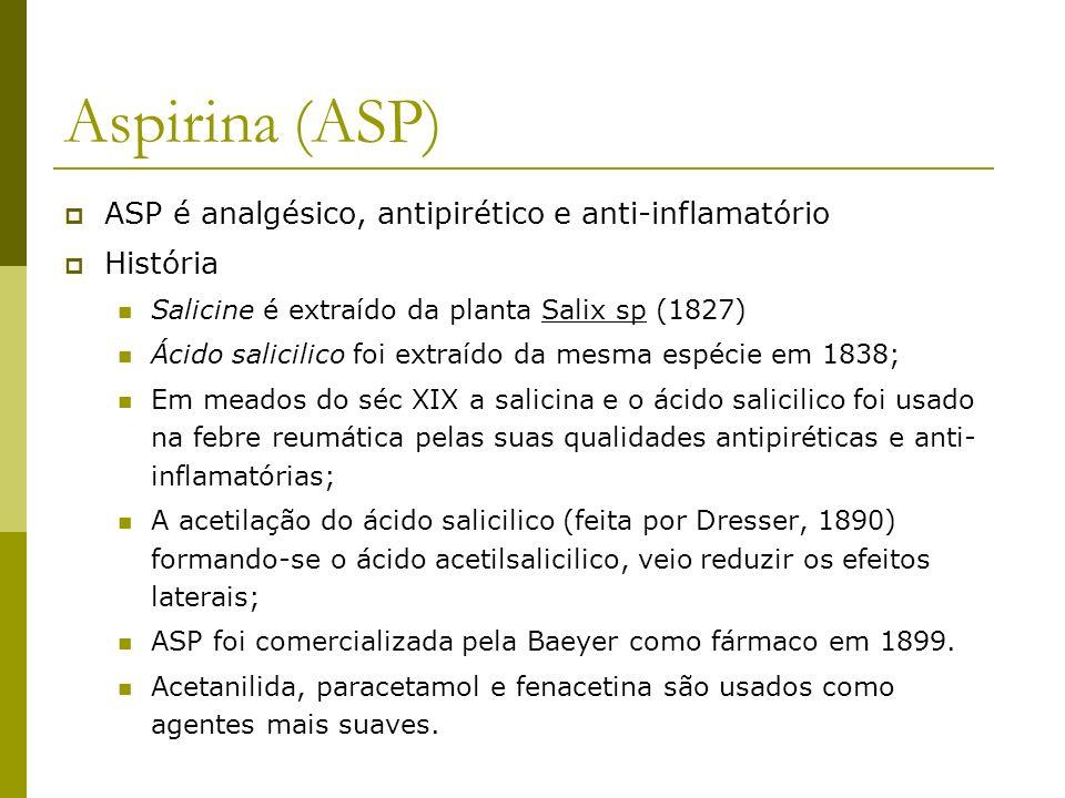 Aspirina (ASP) ASP é analgésico, antipirético e anti-inflamatório História Salicine é extraído da planta Salix sp (1827) Ácido salicilico foi extraído