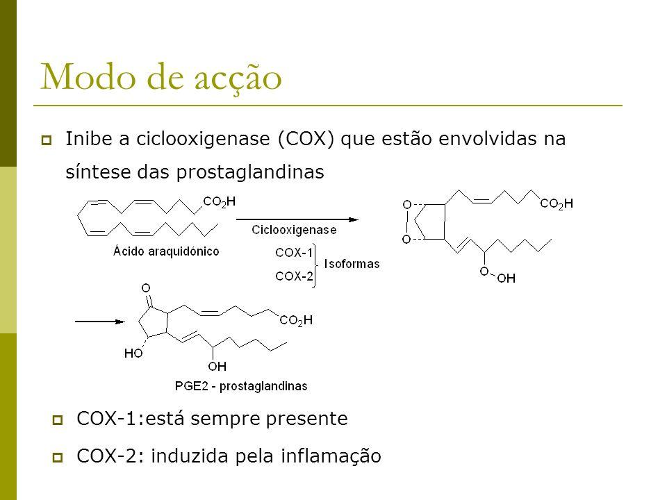 Modo de acção Inibe a ciclooxigenase (COX) que estão envolvidas na síntese das prostaglandinas COX-1:está sempre presente COX-2: induzida pela inflama