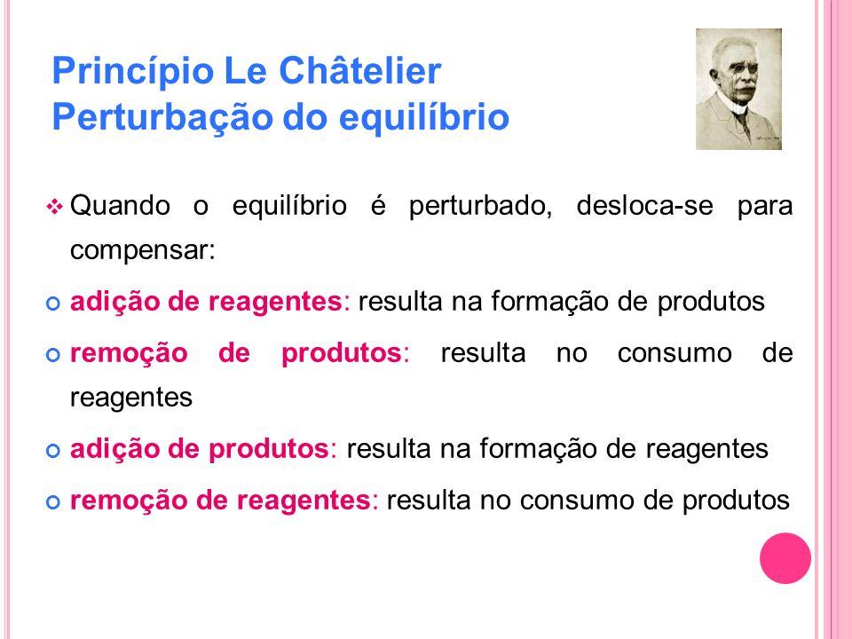 Princípio Le Châtelier Perturbação do equilíbrio Quando o equilíbrio é perturbado, desloca-se para compensar: adição de reagentes: resulta na formação