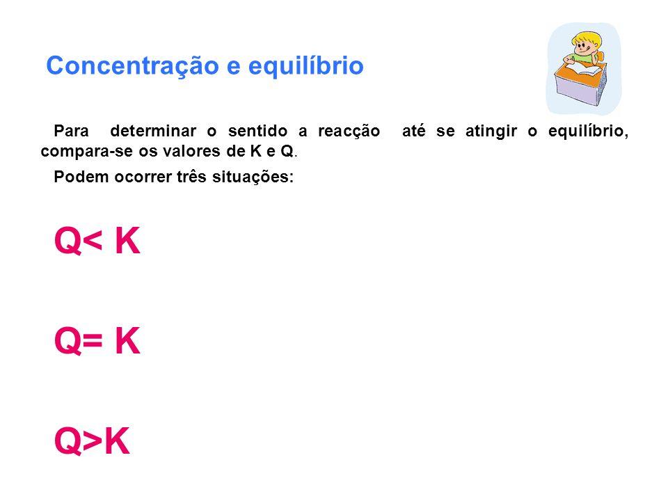 Concentração e equilíbrio Para determinar o sentido a reacção até se atingir o equilíbrio, compara-se os valores de K e Q. Podem ocorrer três situaçõe