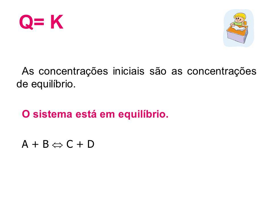 Q= K As concentrações iniciais são as concentrações de equilíbrio. O sistema está em equilíbrio. A + B C + D