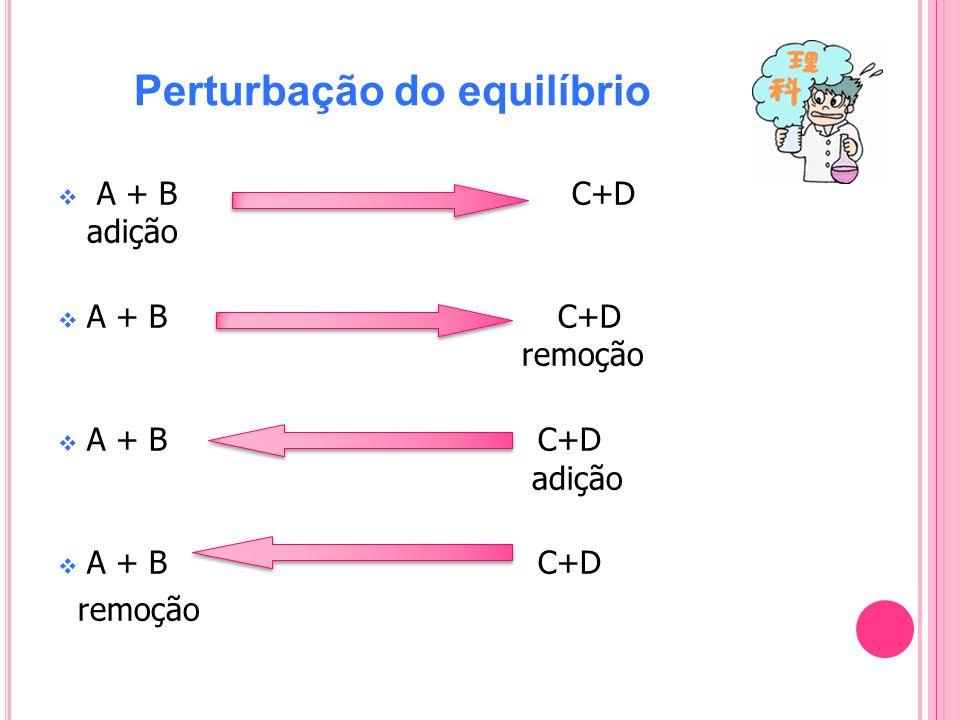 Perturbação do equilíbrio A + B C+D adição A + B C+D remoção A + BC+D adição A + BC+D remoção