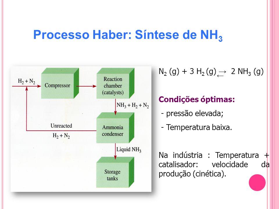 Processo Haber: Síntese de NH 3 N 2 (g) + 3 H 2 (g) 2 NH 3 (g) Condições óptimas: - pressão elevada; - Temperatura baixa. Na indústria : Temperatura +