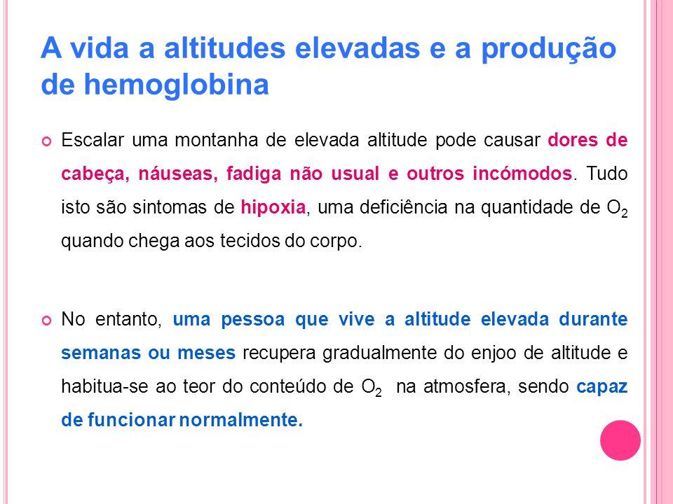 A vida a altitudes elevadas e a produção de hemoglobina Escalar uma montanha de elevada altitude pode causar dores de cabeça, náuseas, fadiga não usua