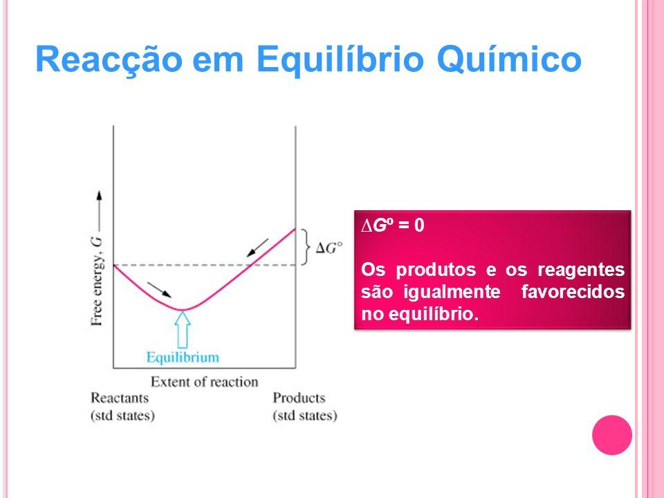 Reacção em Equilíbrio Químico G º = 0 Os produtos e os reagentes são igualmente favorecidos no equilíbrio. G º = 0 Os produtos e os reagentes são igua