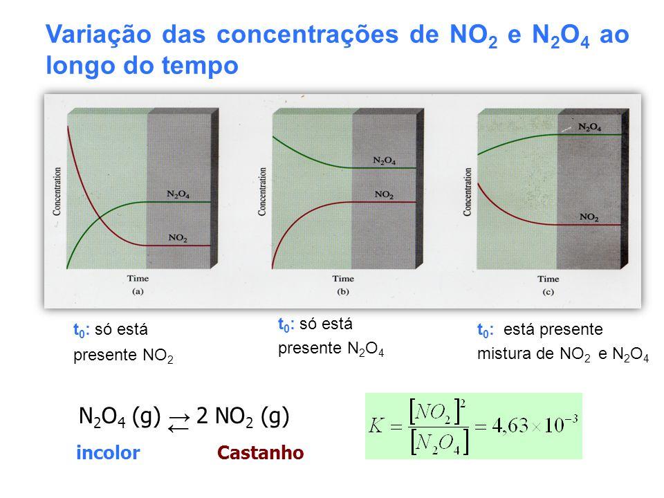 Variação das concentrações de NO 2 e N 2 O 4 ao longo do tempo t 0 : só está presente NO 2 t 0 : só está presente N 2 O 4 t 0 : está presente mistura