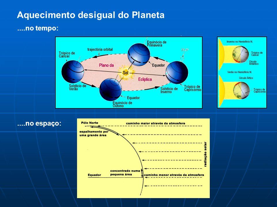 Aquecimento desigual do Planeta....no tempo:....no espaço: