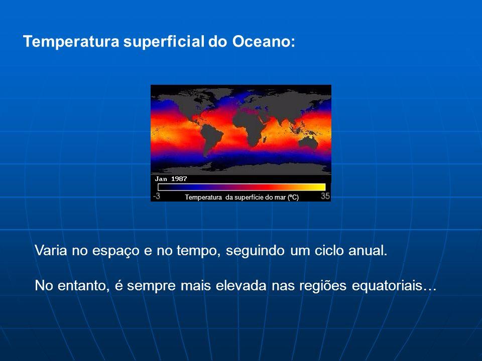 Temperatura da superfície do mar (ºC) Temperatura superficial do Oceano: Varia no espaço e no tempo, seguindo um ciclo anual. No entanto, é sempre mai