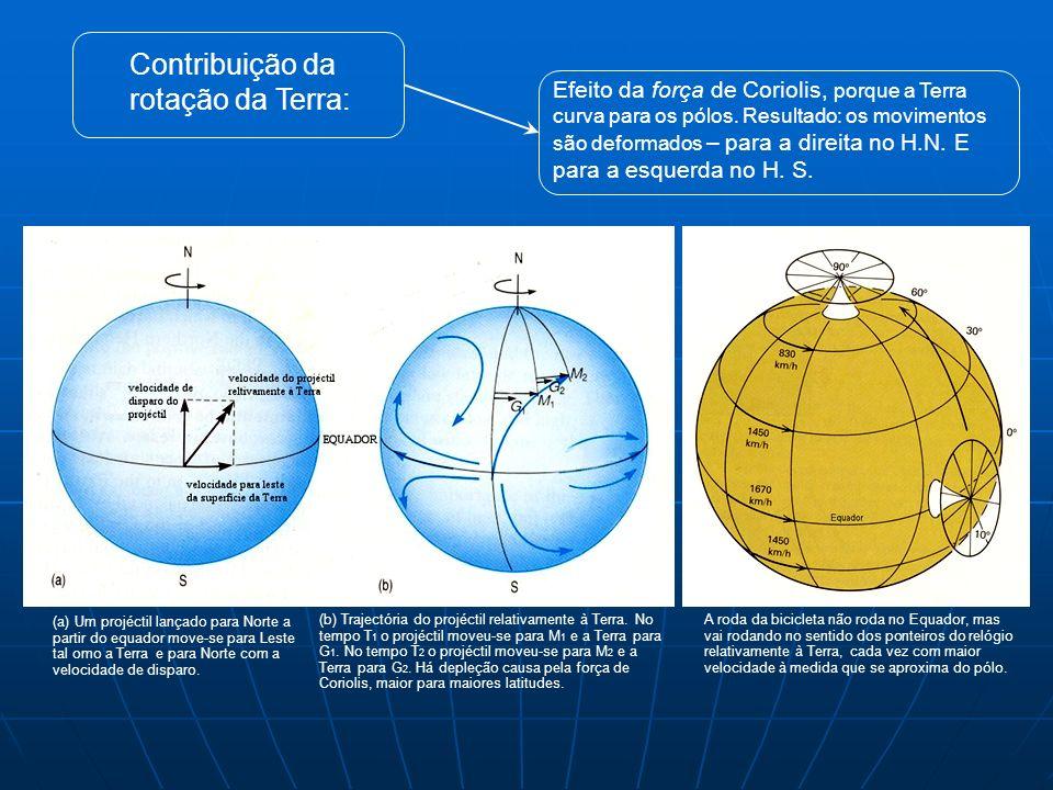 (a) Um projéctil lançado para Norte a partir do equador move-se para Leste tal omo a Terra e para Norte com a velocidade de disparo. (b) Trajectória d
