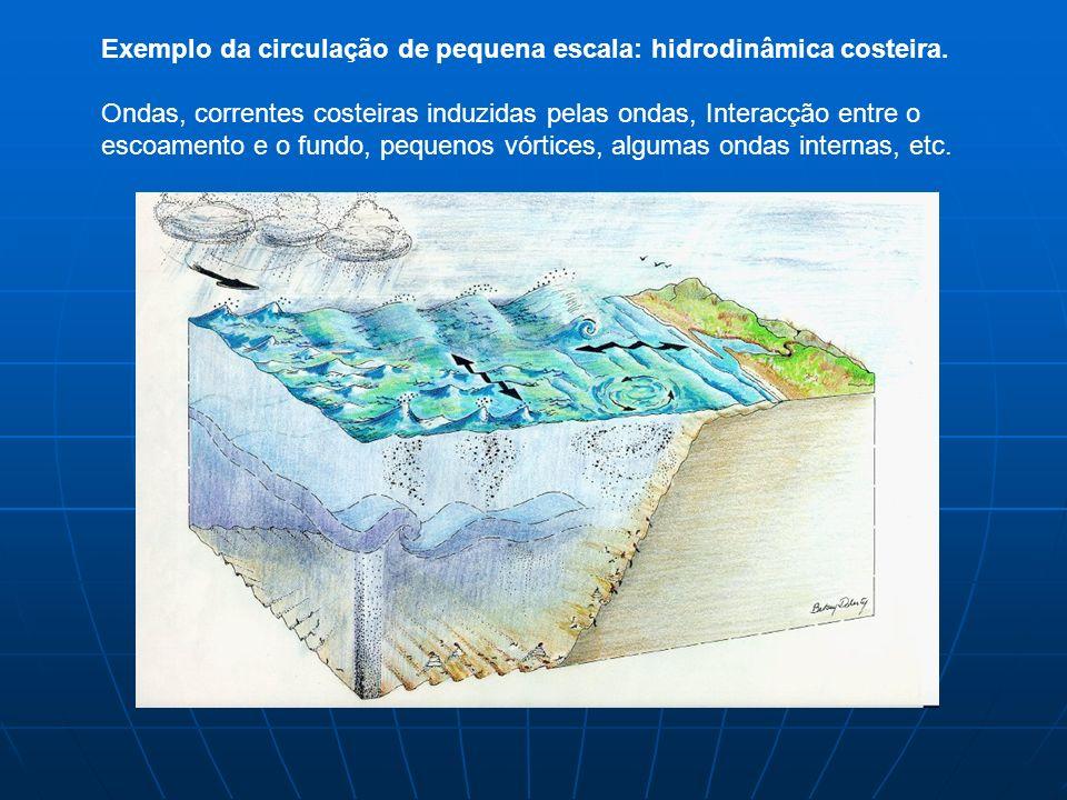 Exemplo da circulação de pequena escala: hidrodinâmica costeira. Ondas, correntes costeiras induzidas pelas ondas, Interacção entre o escoamento e o f