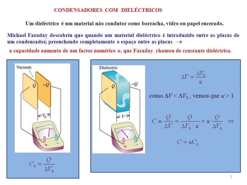 3 Para um condensador de placas paralelas Podemos expressar a capacidade quando o condensador for preenchido com um dieléctrico como A partir desse resultado, parece que a capacidade poderia ser tornar grande diminuindo-se d Na prática, o valor mais baixo de d é limitado pela descarga eléctrica que pode ocorrer pelo meio dieléctrico que separa as placas Para qualquer d a tensão máxima aplicada a um condensador, sem causar uma descarga, depende da rigidez dieléctrica (campo eléctrico máximo) do dieléctrico Para o ar seco = Se o campo eléctrico no meio exceder a rigidez dieléctrica, as propriedades de isolamento são rompidas e o meio passa a ser condutor.