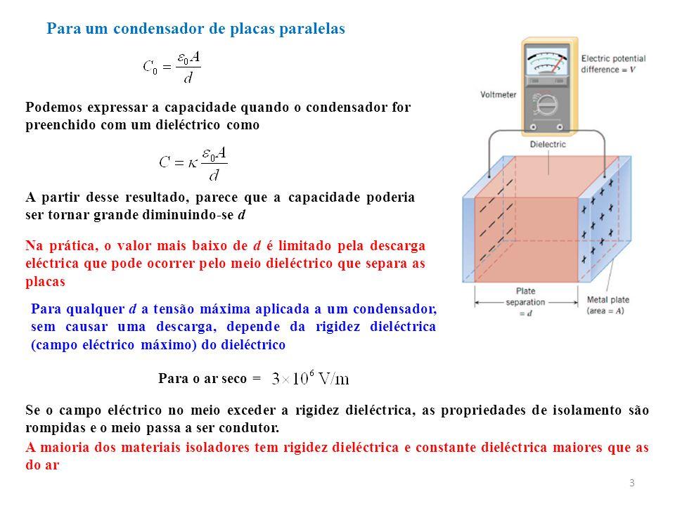 3 Para um condensador de placas paralelas Podemos expressar a capacidade quando o condensador for preenchido com um dieléctrico como A partir desse re