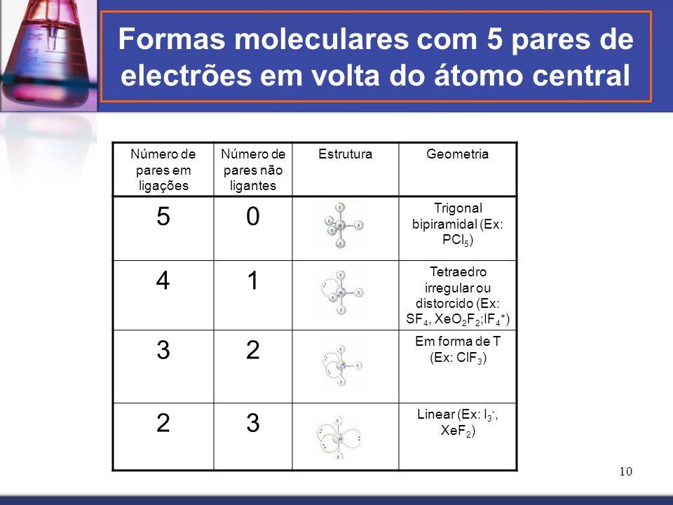 10 Formas moleculares com 5 pares de electrões em volta do átomo central Número de pares em ligações Número de pares não ligantes EstruturaGeometria 5