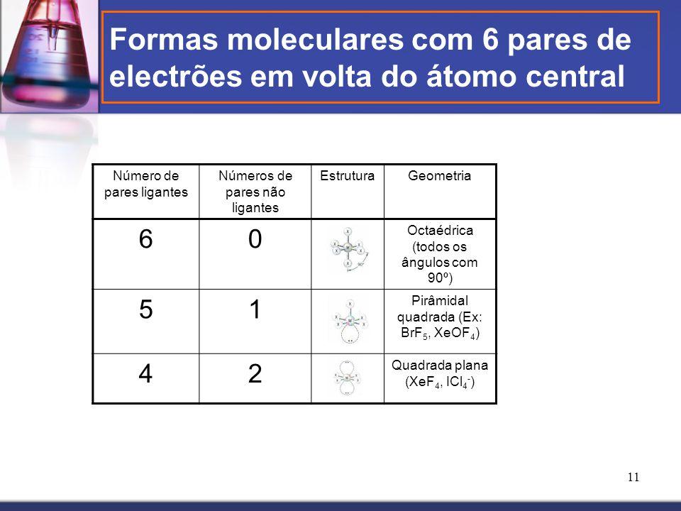 11 Formas moleculares com 6 pares de electrões em volta do átomo central Número de pares ligantes Números de pares não ligantes EstruturaGeometria 60