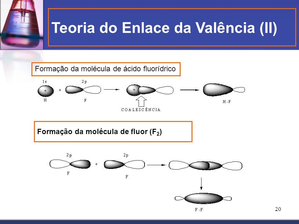 20 Formação da molécula de fluor (F 2 ) Teoria do Enlace da Valência (II) Formação da molécula de ácido fluorídrico