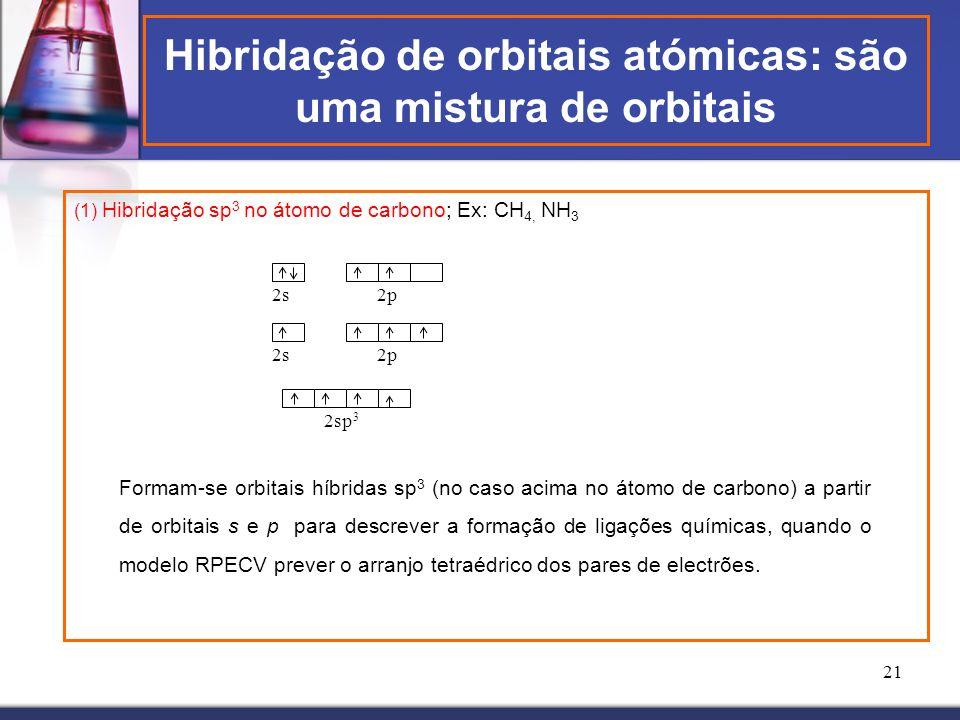 21 Hibridação de orbitais atómicas: são uma mistura de orbitais (1) Hibridação sp 3 no átomo de carbono; Ex: CH 4, NH 3 2s 2p 2s 2p2sp 3 Formam-se orb