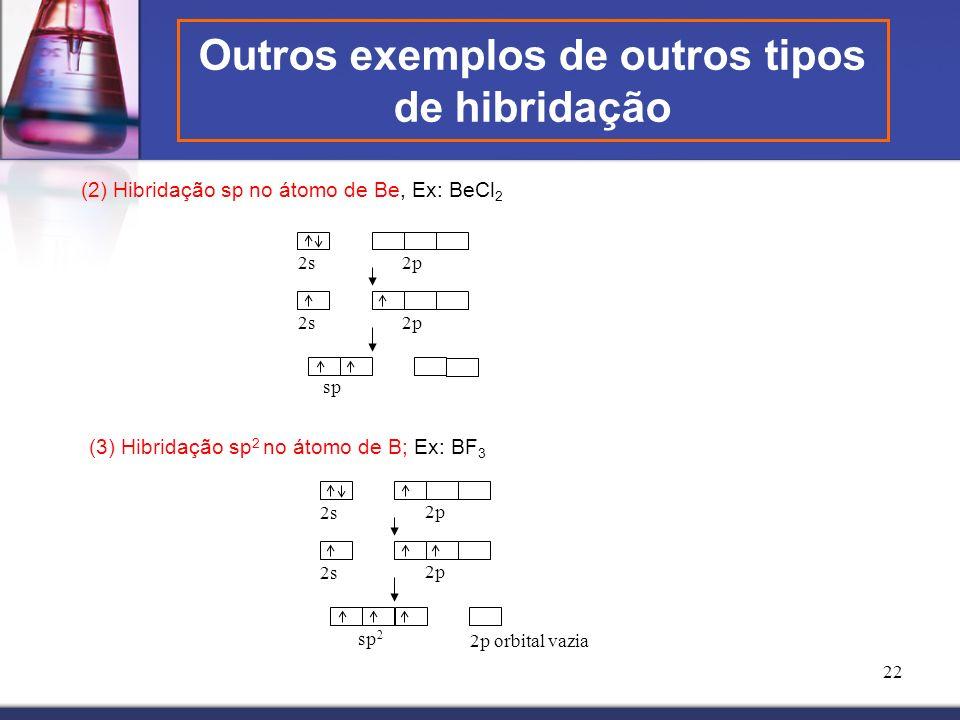 22 (2) Hibridação sp no átomo de Be, Ex: BeCl 2 2s 2p 2s 2p sp Outros exemplos de outros tipos de hibridação (3) Hibridação sp 2 no átomo de B; Ex: BF