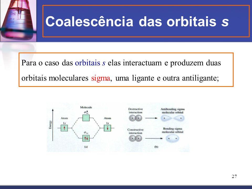27 Coalescência das orbitais s Para o caso das orbitais s elas interactuam e produzem duas orbitais moleculares sigma, uma ligante e outra antiligante