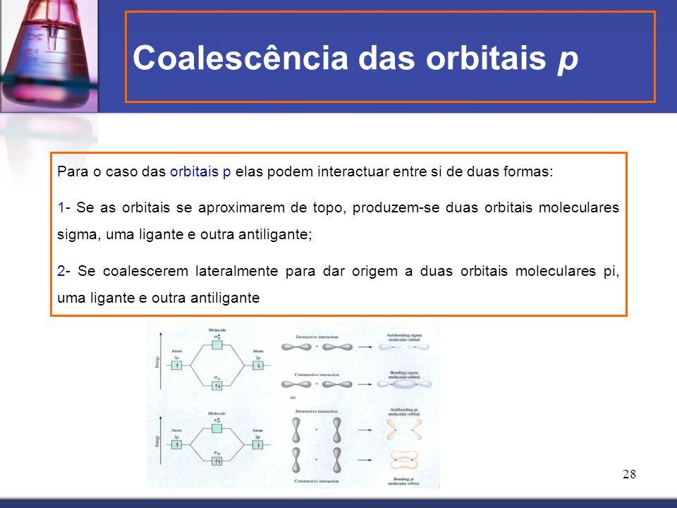 28 Coalescência das orbitais p Para o caso das orbitais p elas podem interactuar entre si de duas formas: 1- Se as orbitais se aproximarem de topo, pr