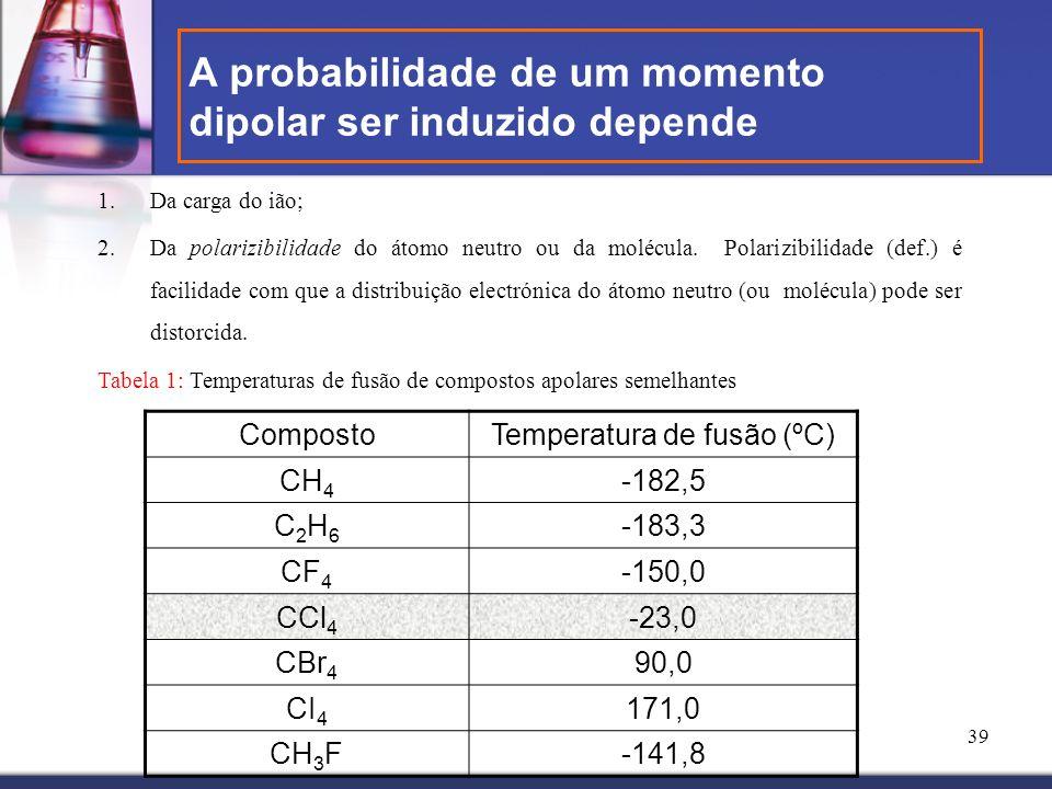 39 1.Da carga do ião; 2.Da polarizibilidade do átomo neutro ou da molécula. Polarizibilidade (def.) é facilidade com que a distribuição electrónica do