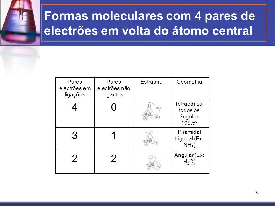 9 Formas moleculares com 4 pares de electrões em volta do átomo central Pares electrões em ligações Pares electrões não ligantes EstruturaGeometria 40