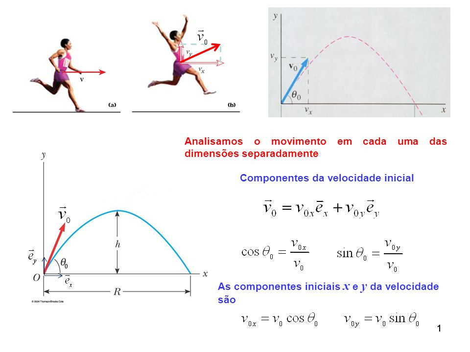 111 0 Componentes da velocidade inicial As componentes iniciais x e y da velocidade são Analisamos o movimento em cada uma das dimensões separadamente