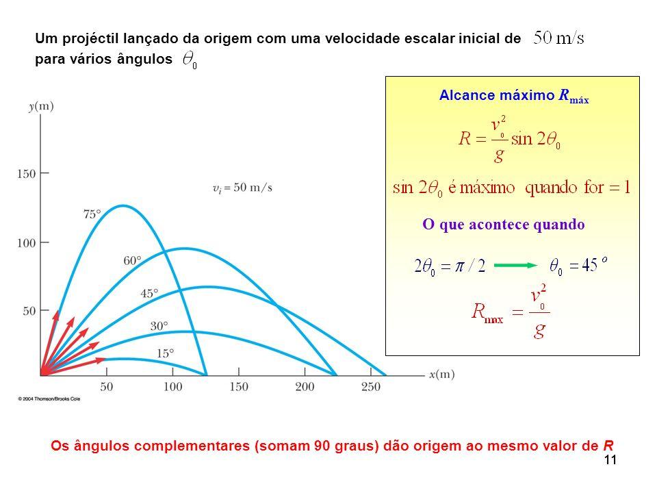 11 Um projéctil lançado da origem com uma velocidade escalar inicial de para vários ângulos Os ângulos complementares (somam 90 graus) dão origem ao m