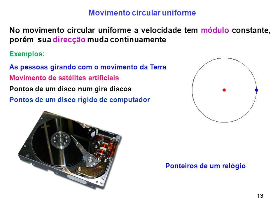 13 No movimento circular uniforme a velocidade tem módulo constante, porém sua direcção muda continuamente Movimento de satélites artificiais Moviment