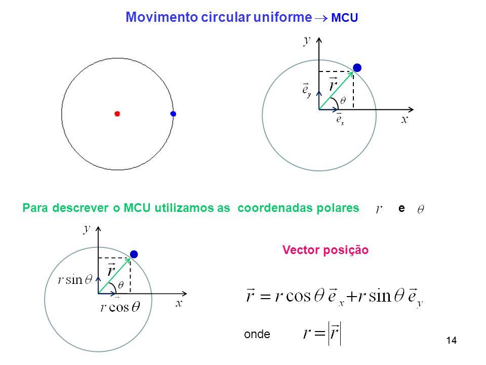 14 Para descrever o MCU utilizamos as coordenadas polares Movimento circular uniforme MCU Vector posição e onde