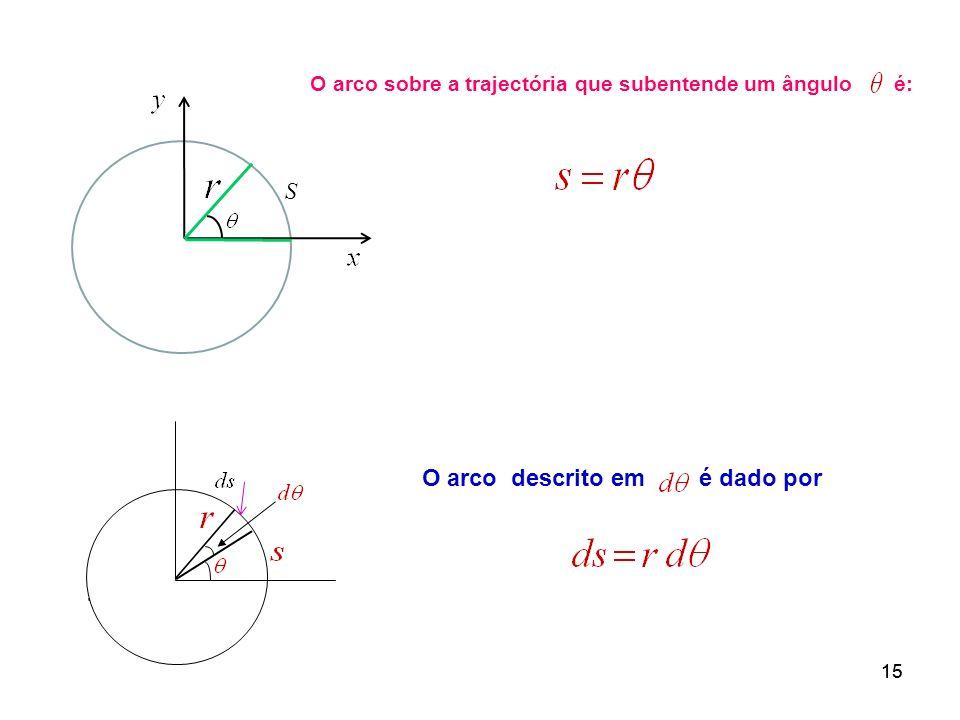 15 O arco sobre a trajectória que subentende um ângulo é: x O arco descrito em é dado por S