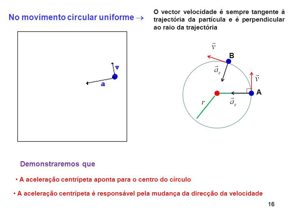 16 A B A aceleração centrípeta é responsável pela mudança da direcção da velocidade O vector velocidade é sempre tangente à trajectória da partícula e