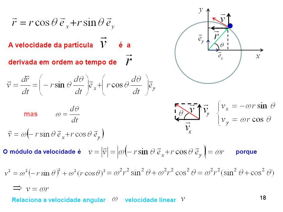 18 A velocidade da partícula é a derivada em ordem ao tempo de O módulo da velocidade é Relaciona a velocidade angular velocidade linear porque mas