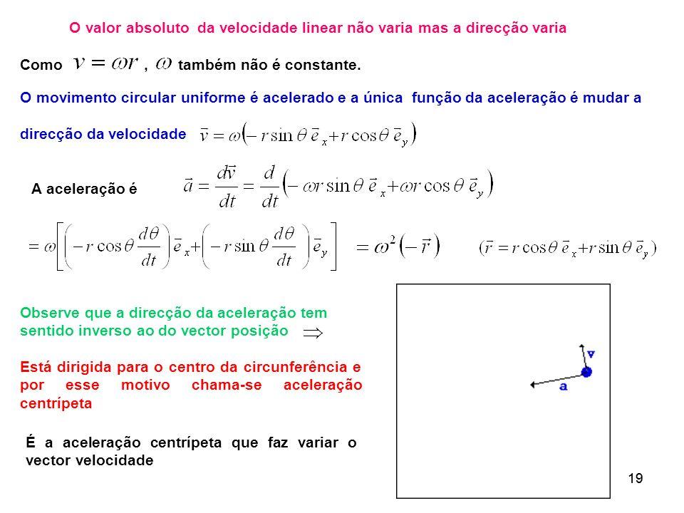 19 Como, também não é constante. O valor absoluto da velocidade linear não varia mas a direcção varia O movimento circular uniforme é acelerado e a ún