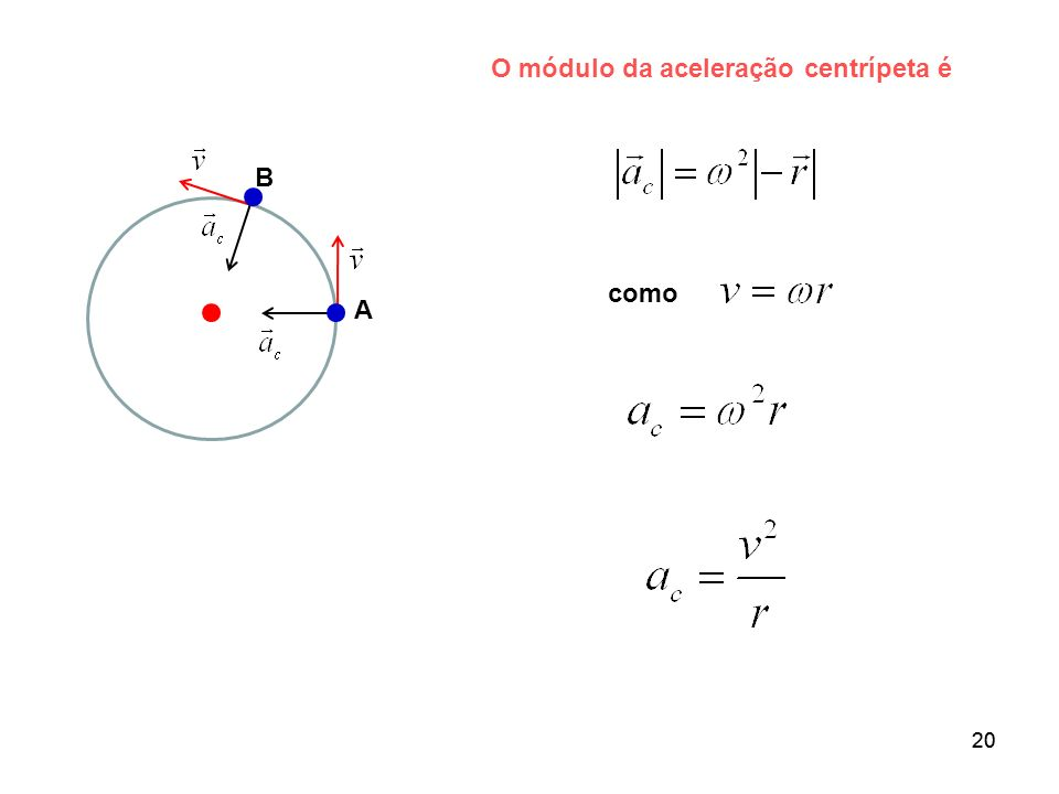 20 O módulo da aceleração centrípeta é como A B