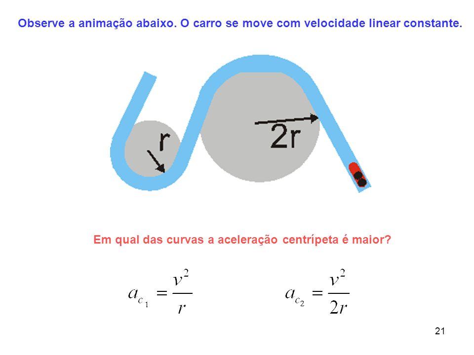21 Observe a animação abaixo. O carro se move com velocidade linear constante. Em qual das curvas a aceleração centrípeta é maior?