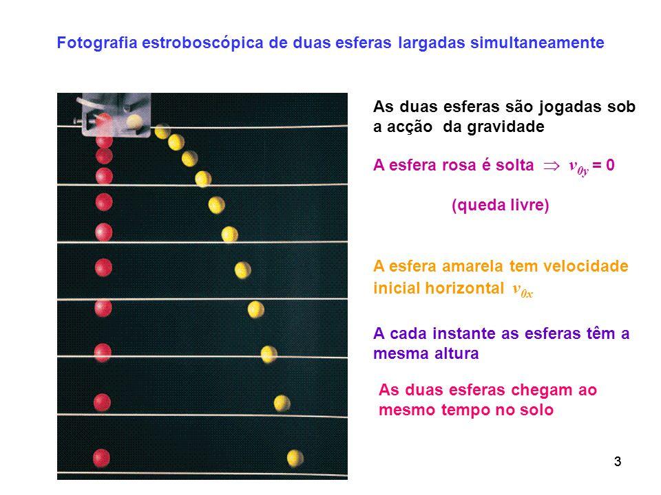 333 Fotografia estroboscópica de duas esferas largadas simultaneamente As duas esferas chegam ao mesmo tempo no solo As duas esferas são jogadas sob a