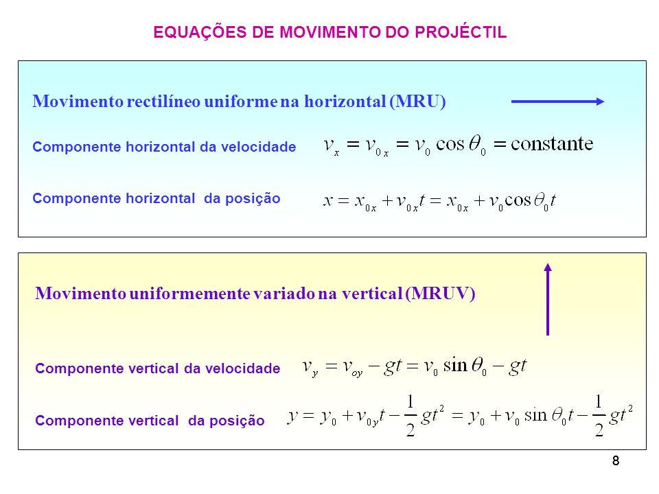 888 EQUAÇÕES DE MOVIMENTO DO PROJÉCTIL Componente horizontal da velocidade Componente vertical da velocidade Componente vertical da posição Componente
