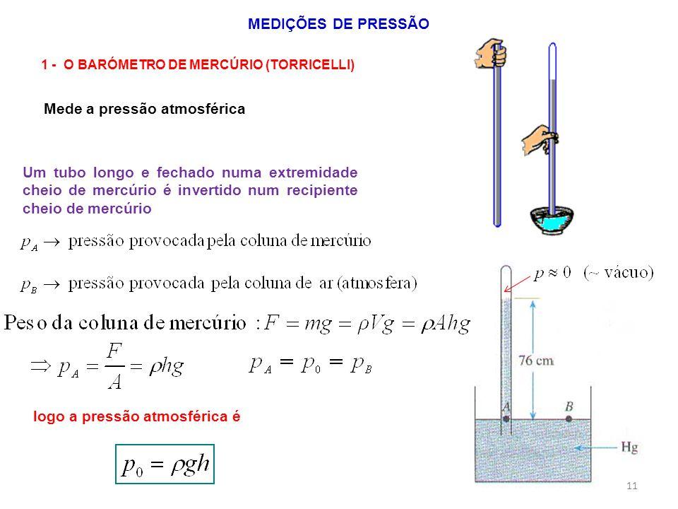 11 MEDIÇÕES DE PRESSÃO 1 - O BARÓMETRO DE MERCÚRIO (TORRICELLI) Um tubo longo e fechado numa extremidade cheio de mercúrio é invertido num recipiente