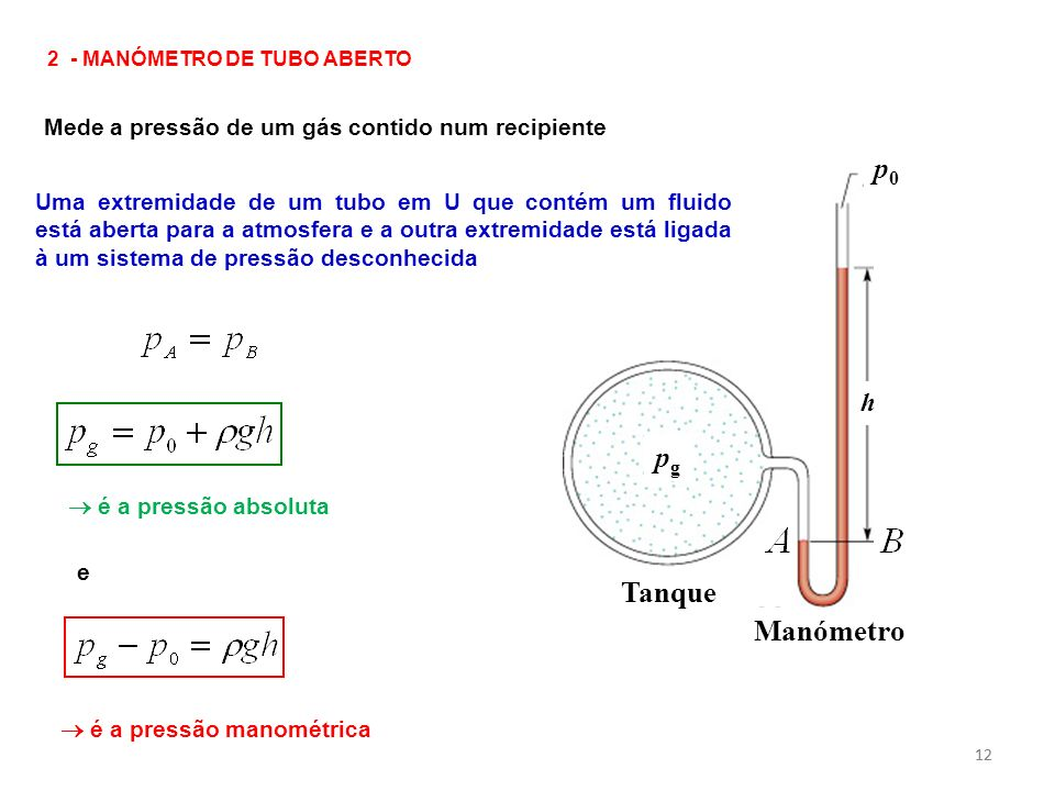 12 2 - MANÓMETRO DE TUBO ABERTO Mede a pressão de um gás contido num recipiente Tanque Manómetro p0p0 pgpg h Uma extremidade de um tubo em U que conté