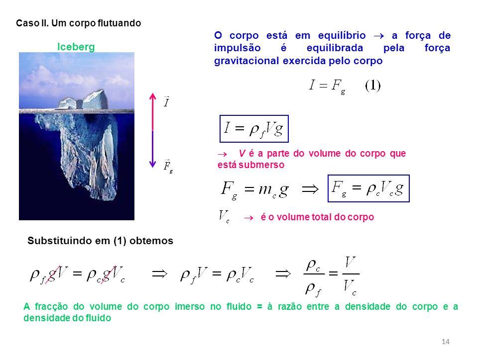14 Caso II. Um corpo flutuando O corpo está em equilíbrio a força de impulsão é equilibrada pela força gravitacional exercida pelo corpo V é a parte d