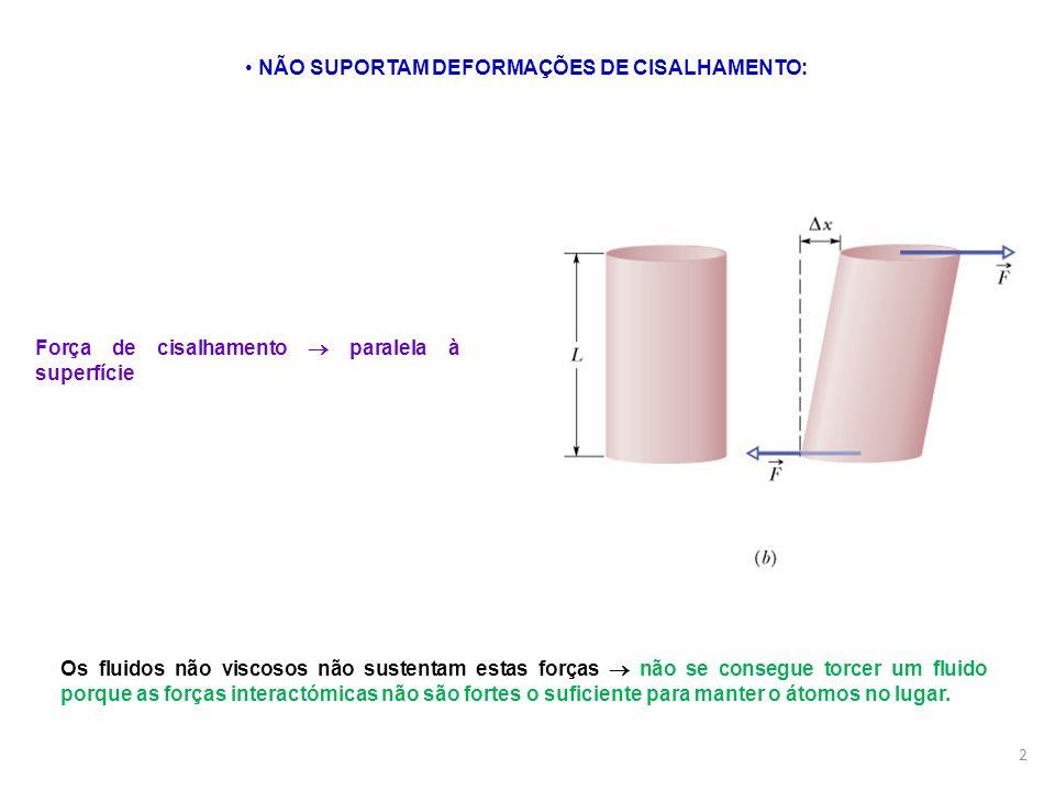 2 NÃO SUPORTAM DEFORMAÇÕES DE CISALHAMENTO: Força de cisalhamento paralela à superfície Os fluidos não viscosos não sustentam estas forças não se cons