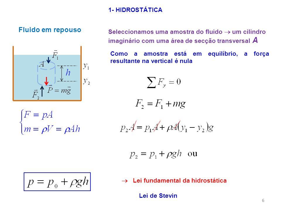 66 1- HIDROSTÁTICA Fluido em repouso Lei fundamental da hidrostática Seleccionamos uma amostra do fluido um cilindro imaginário com uma área de secção