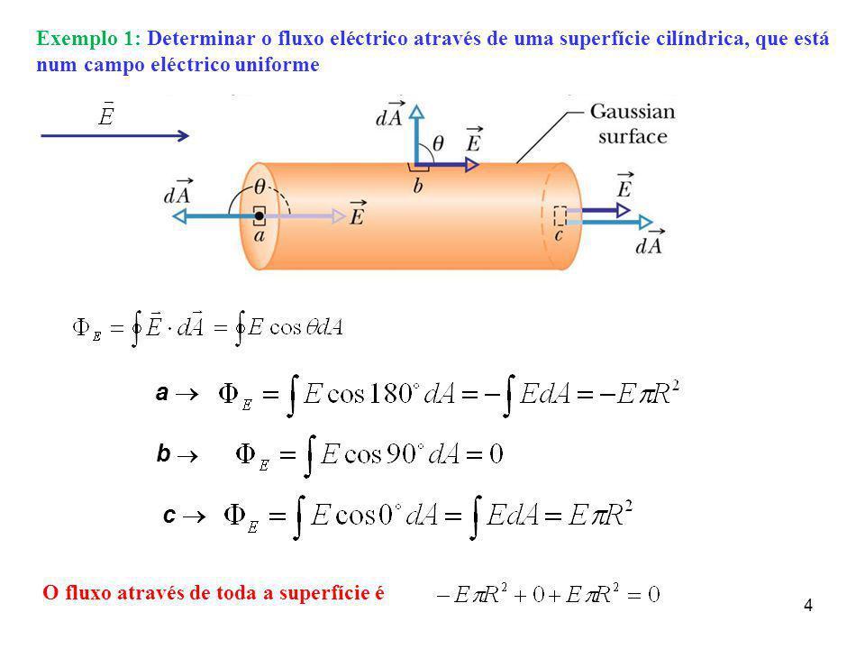 4 Exemplo 1: Determinar o fluxo eléctrico através de uma superfície cilíndrica, que está num campo eléctrico uniforme a b c O fluxo através de toda a