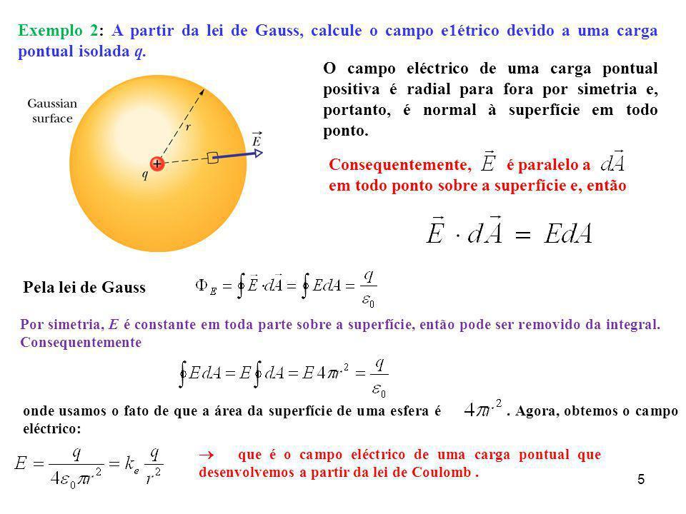 5 Exemplo 2: A partir da lei de Gauss, calcule o campo e1étrico devido a uma carga pontual isolada q. O campo eléctrico de uma carga pontual positiva